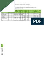 Presupuesto Parque La Madre Final Okkk