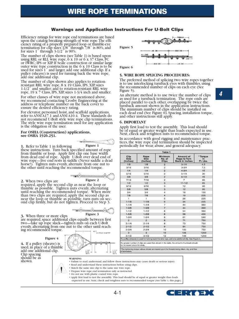Outstanding Wire Rope Becket Motif - Wiring Diagram Ideas - blogitia.com