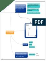 Curva de Aprendizaje manu.pdf