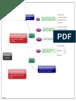 Estructuras Organizativas manu (5).pdf