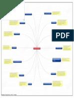 Principios de Fayol faby.pdf