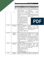 GUIA DO PLANTONISTA 01 - Principais drogas utilizadas em PA.pdf