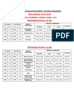 Turno de examenes - FISICA - Sede La Merced..docx