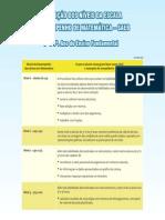 escala_desempenho_matematica_fundamental.pdf