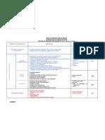 Critérios de Avaliação de Grupo Bio Geo CN - 3CEB