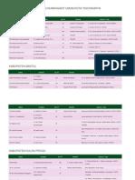 Informasi Rumahsakit Umum Kota Yogyakarta