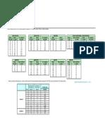 Informações Tigre - Consumo de Materiais.pdf