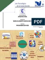 mapa mental pw.pptx