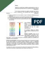 REACTIVIDAD DE LOS MATERIALES 2.docx