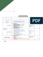Critérios de Avaliação de Grupo Bio Geo - Ensino Secundário