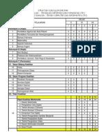 struktur-kurikulum-2013