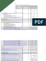 Tabela_5_1_1_Codigos_de_Atividades_Versao108.xls