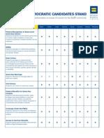 Questionnaire ReportCard