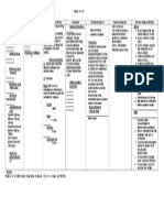 Levetiracetam Drug Study