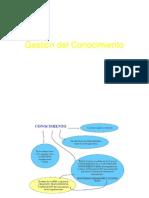 9 Gestión del Conocimiento.pdf