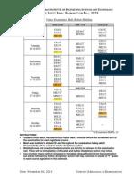 Final Date Sheet