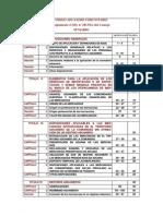 codigo aduanero comunitario.pdf