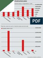 Treasury stats