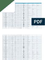 DirectorioFabricantes.pdf