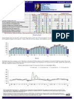January Market Report for Lake County, Indiana