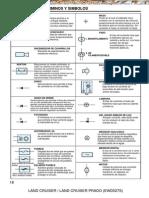 manual-toyota-land-cruiser-glosario-terminos-simbolos.pdf