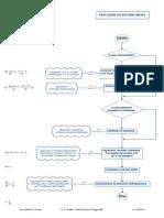 Risoluzione Di Equazioni Lineari
