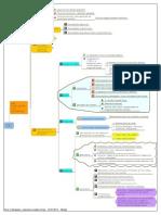 T2 esquema edaucion e ideologías 1.pdf