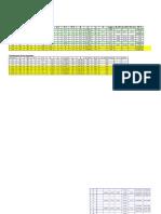 Datos_Sobreanchos_y_Peraltes GRUPAL.xls