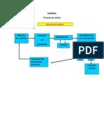 Cuestionario control administrativo.docx