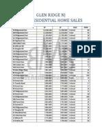 Glen Ridge, NJ 2013 Home Sales