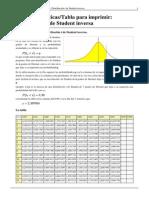 Tablas estadísticas_Tabla para imprimir_ Distribución t de Student inversa