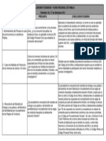 Conclusiones+Pleno+Regional+de+Familia+Chimbote+2011