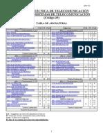 2004-05SistemasTelecomunicacion