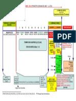 esquema-70semanas.pdf