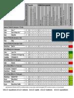 sri20132puntuaciones-131218054642-phpapp01