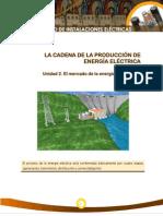 Lacadena_ de_ la_produccion_de_energia_electrica.pdf