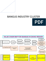 Final Bangus Value Chain
