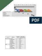 Tabel Jadwal+Instument