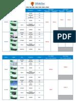 Catalogo FD 2