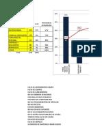 Plantilla Graficos de Solucion de Problmas