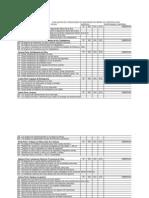 Check List Obras de Construccion