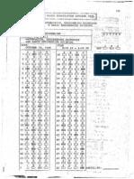 Math Eco ESAS Board Exam