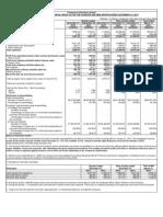 Audited Fianacial Results_Q3FY14