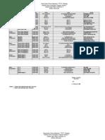 Jadwal Ujian Genap 2012-2013 Sistem Informasi