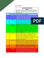 Scara de Intensitate Seismica MSK64