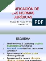clasificacion_normas2