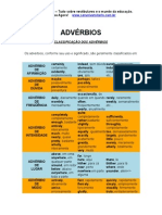 Adverbios Ingles - vestibular