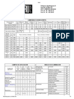 tablas de equivalencias.pdf