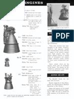 Saturn Engines - Saturn Rockets