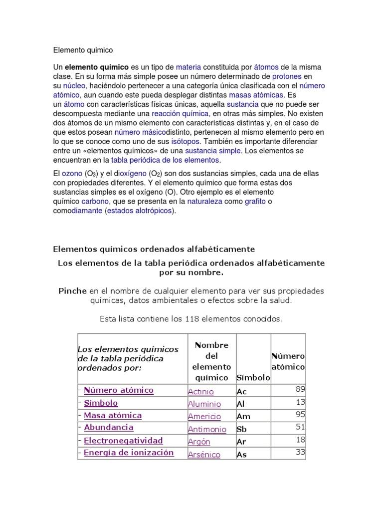 1525814622v1 - Tabla Periodica Con Nombre Simbolo Y Numero Atomico